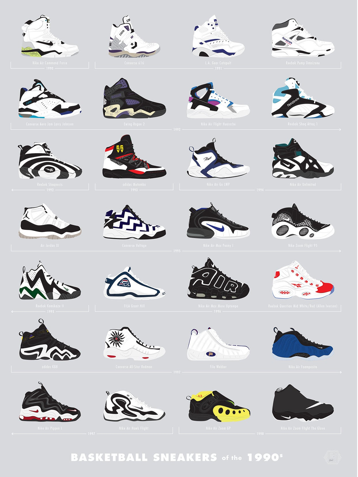 Iconic 80's Running Basketball 90's Sneakers The From And Wpkno0 OZukiXPT