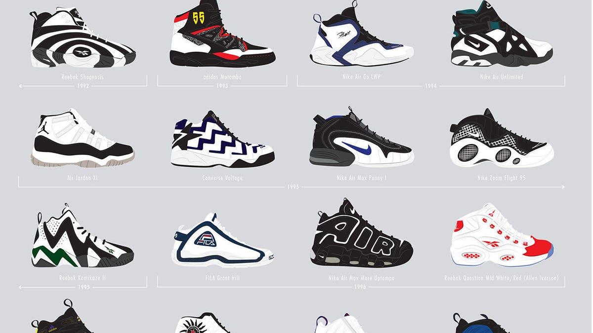 converse basketball shoes 1992 - 57