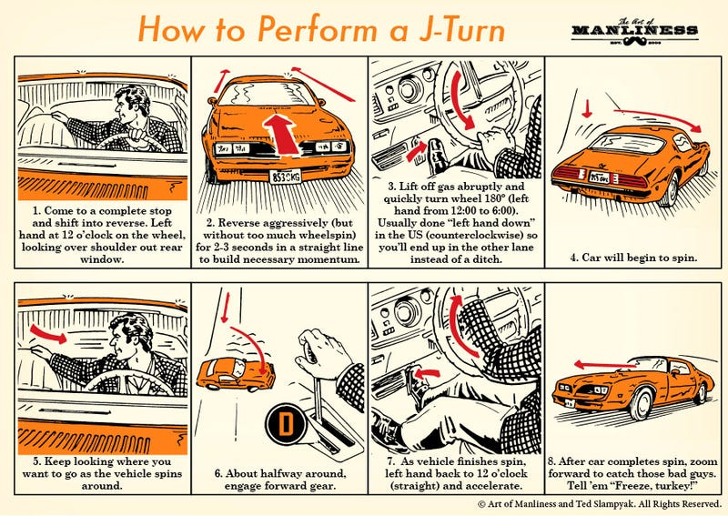 Illustration for article titled This Illustrated Guide Shows You How to Properly Perform a J-Turn