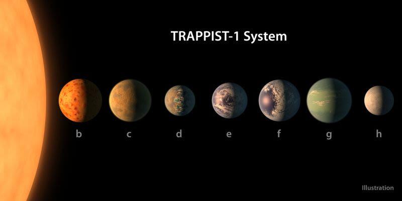 Un nuevo estudio concluye que dos de los exoplanetas del sistema TRAPPIST-1 pueden ser habitables a pesar de todo