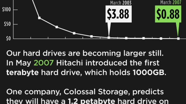 How Large Is A Petabyte