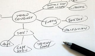 Illustration for article titled Best Mind Mapping Software?