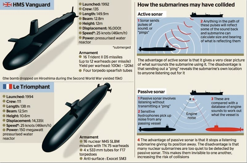 Illustration for article titled Stealth Tech Blamed for International Sub Crash, French Crew Unaware They'd Hit Anyone for Days