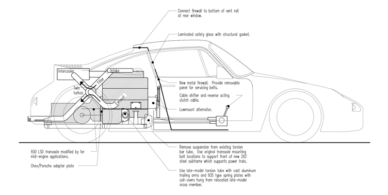 Porsche 914 Engine Dolly Diagram