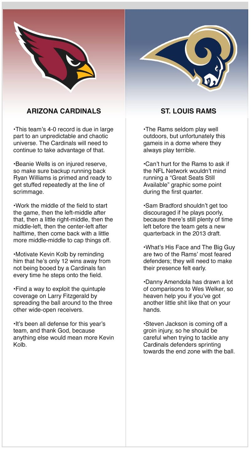 Illustration for article titled Cardinals vs. Rams