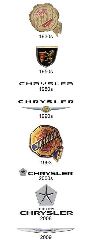 Illustration for article titled Chrysler Gets A New Logo, We Take A Look Back