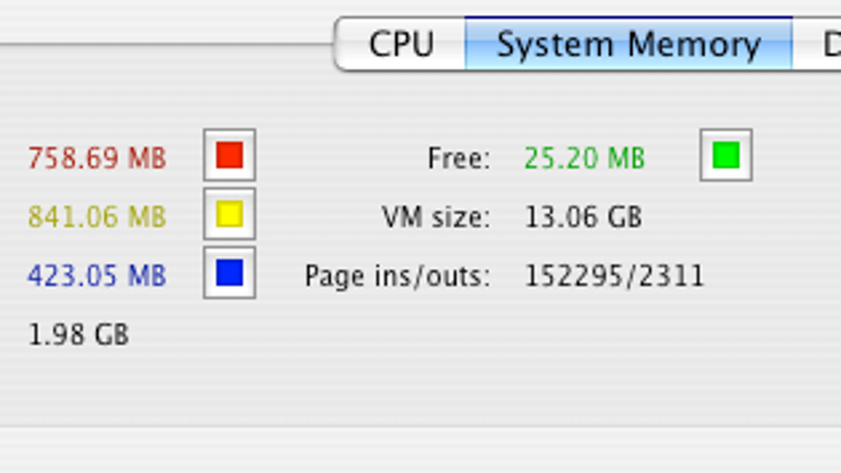MacBook Pro 1GB, 2GB, and 3GB Memory Speed Tests