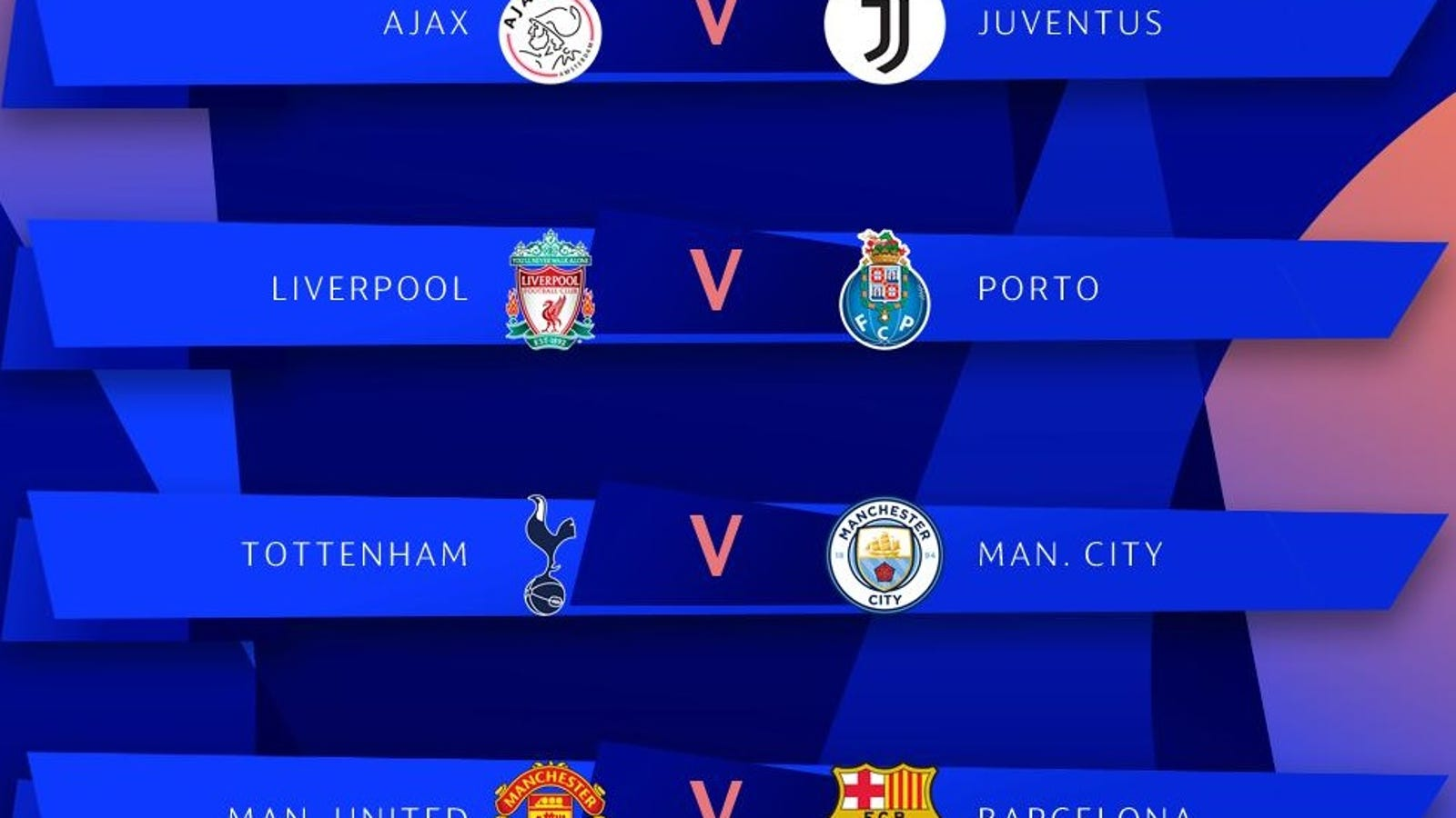 Koeficient UEFA Update: Here Is The Champions League Quarterfinals Draw [UPDATE]