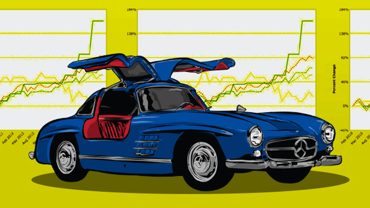 This Is Exactly How Insane The Collector Car Market Is Right Now