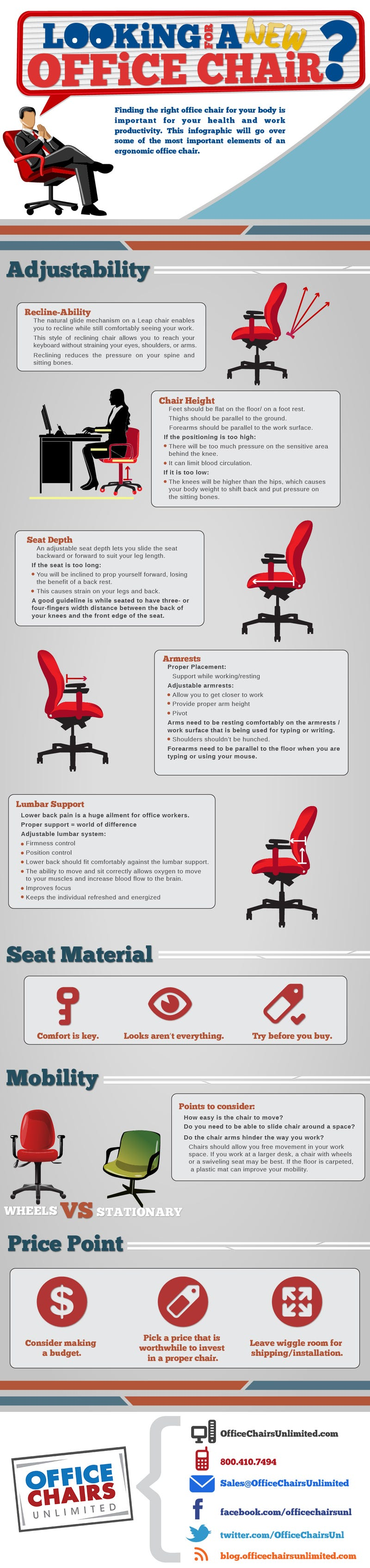 What to Look for in an Ergonomic fice Chair