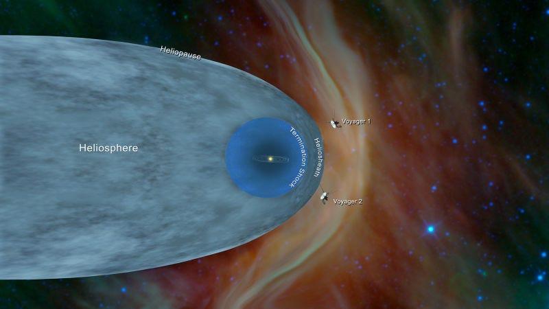 La misión Voyager.