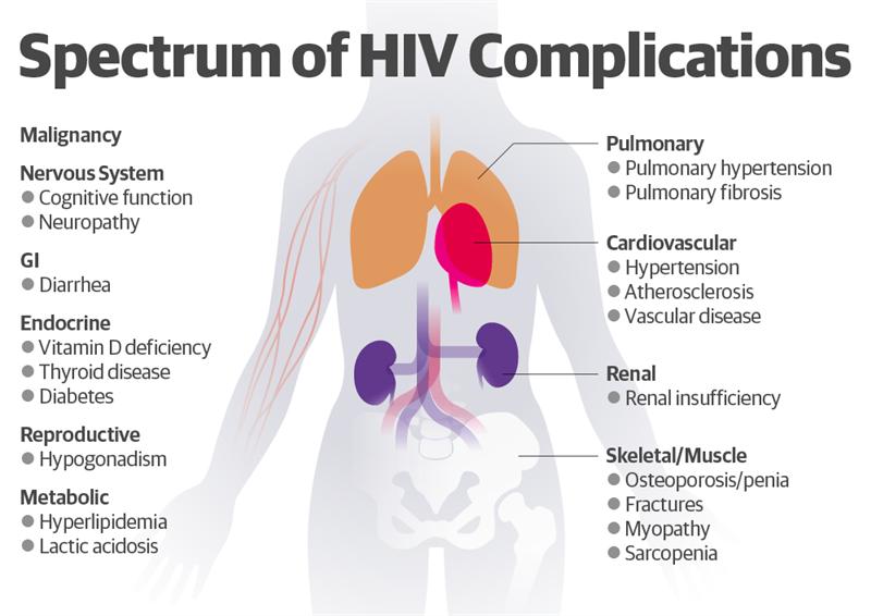 Illustration for article titled Communicable Disease Nursing Pdf Free