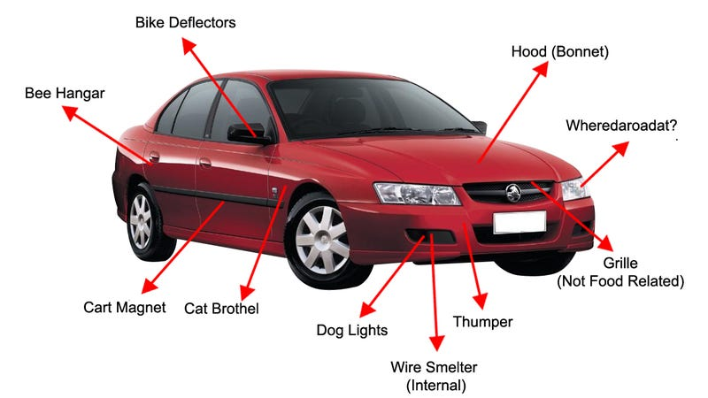 Car Anatomy Dogleg