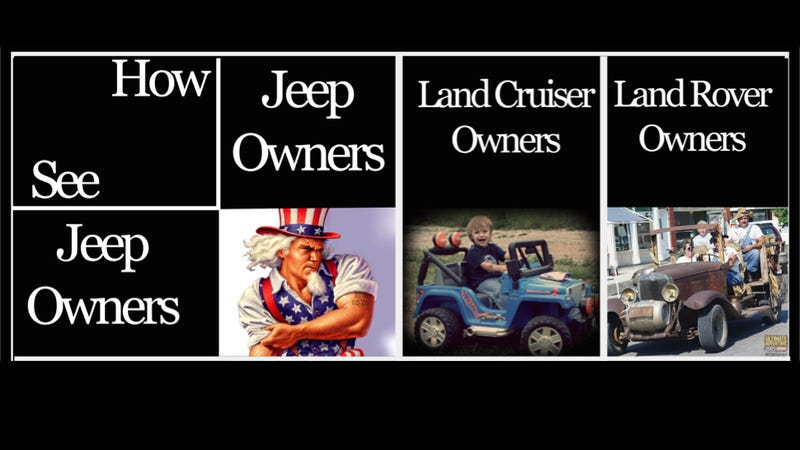 Illustration for article titled How Land Rover, Land Cruiser, And Jeep Owners See Each Other