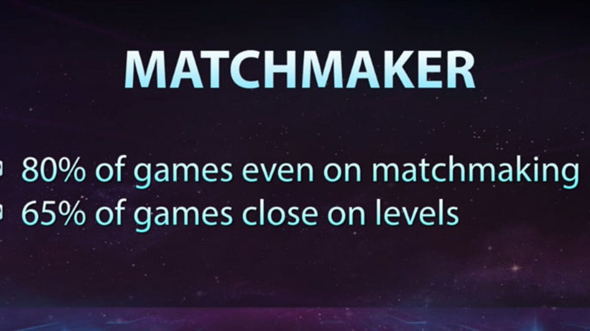 How hots matchmaking works