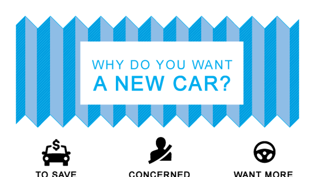 factors to consider when purchasing a new car Not just about looks: 4 sizing factors to consider when purchasing new car wheels 12 january 2015 categories: , articles you use your vehicle every day to.