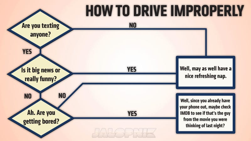 Illustration for article titled How To Drive Improperly Explained In One Simple Graphic