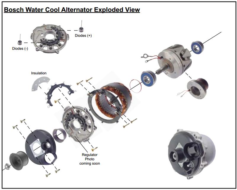 Illustration for article titled Water-Cooled Alternators
