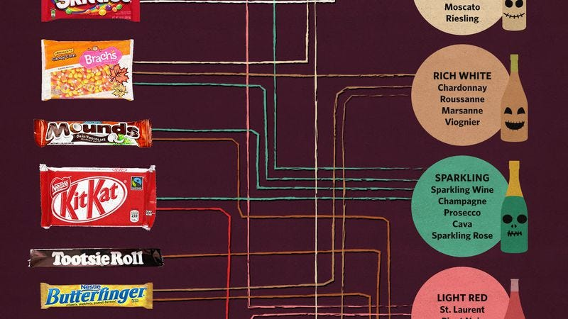 Illustration for article titled Fear not, alcoholic chocoholics: This infographic pairs Halloween candy with wine