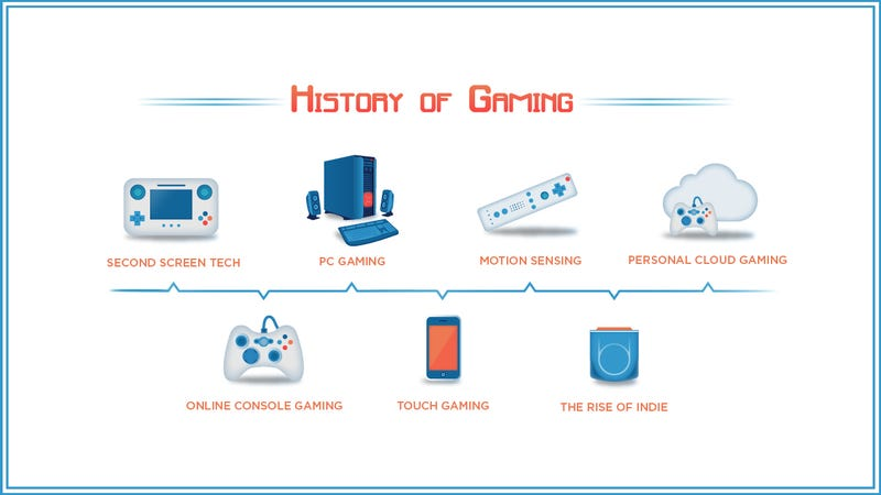 the contributions of technology to education and learning Nications technology and the changing educational needs of a learning society we might ask whether distance education theory has captured the full range of possibilities made available by the rich and diverse developments in the eld of.