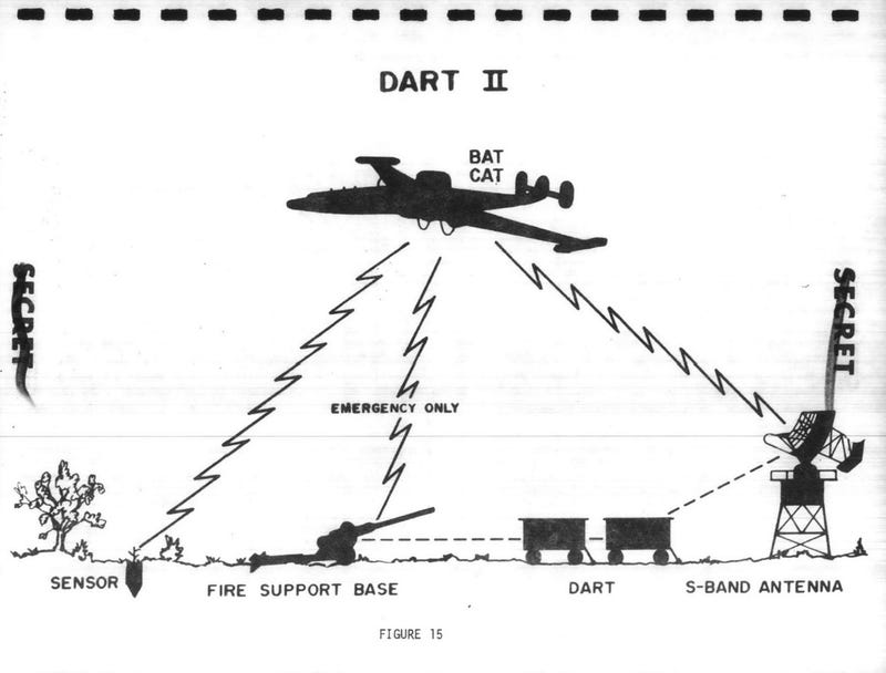 Illustration for article titled Operation Igloo White Illustration (1970)