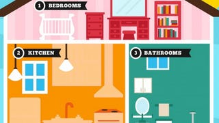 Illustration for article titled Keep Your Home Child-Safe with This Room-by-Room Infographic