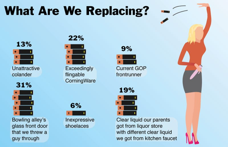 Illustration for article titled What Are We Replacing?