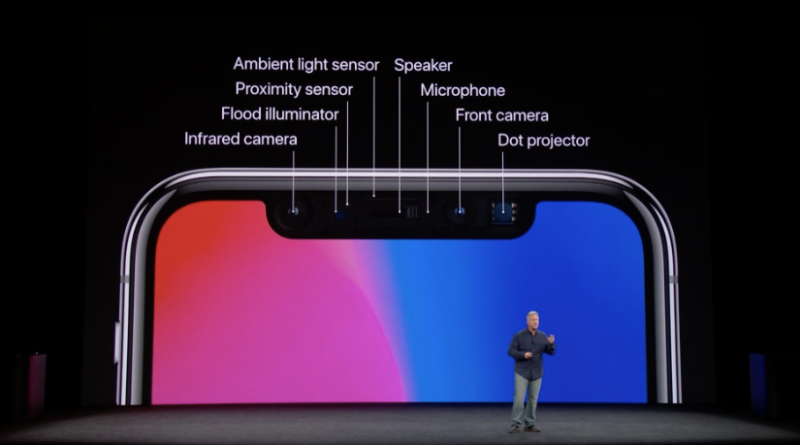 Face ID on the iPhone X/Apple