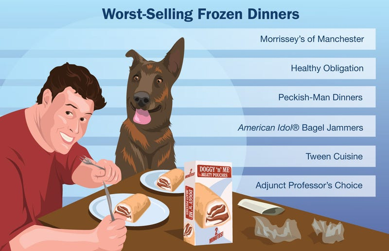 Illustration for article titled Worst-Selling Frozen Dinners