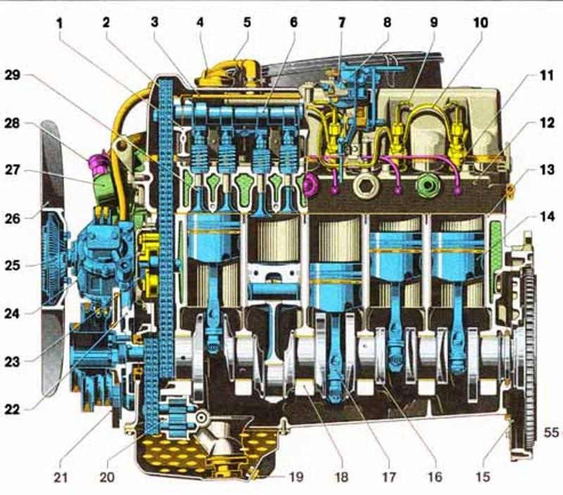 engine of the day mercedes benz om617 5 cylinder diesel