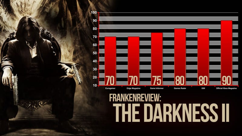 Illustration for article titled The Darkness II Weathers the Hellish Attentions of Game Reviewers