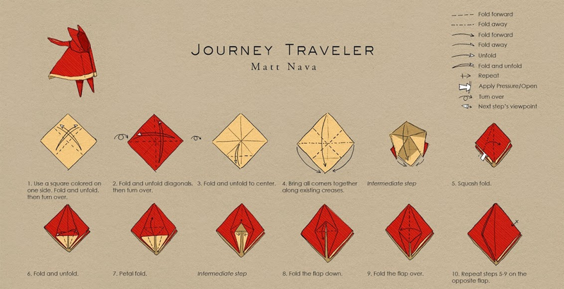 Matt Nava Art Director On Journey Posted These Instructions For Making An Origami Traveler