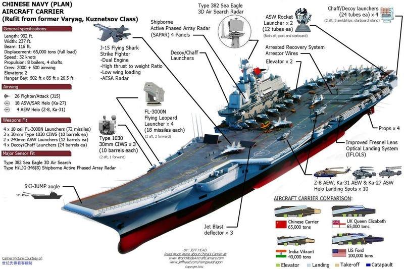 Illustration for article titled Épül a második kínai repülőgép-hordozó