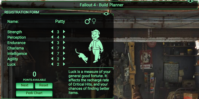 New Tool Lets You Build A Fallout 4 Character's Stats Early
