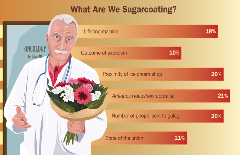 Illustration for article titled What Are We Sugarcoating?