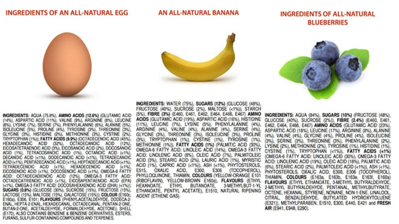 What if natural products came with a list of ingredients? A Common Man Poster