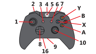 Illustration for article titled Oh Hey, a New Xbox One Controller with a Headphone Jack [UPDATE]