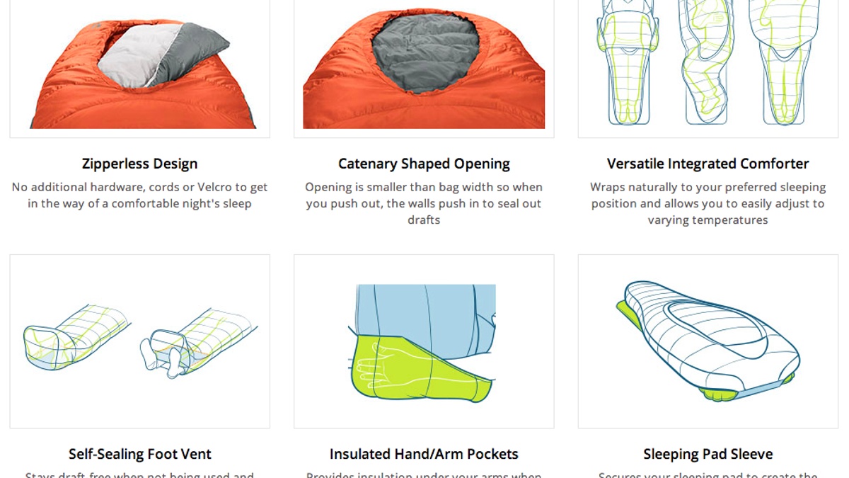 Your Next Sleeping Bag Might Not Have A Zipper, Or Be A Bag