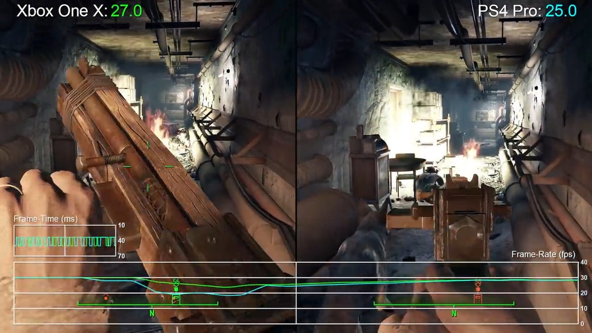 Fallout 4 Looks Better On Xbox One X But Runs Slightly