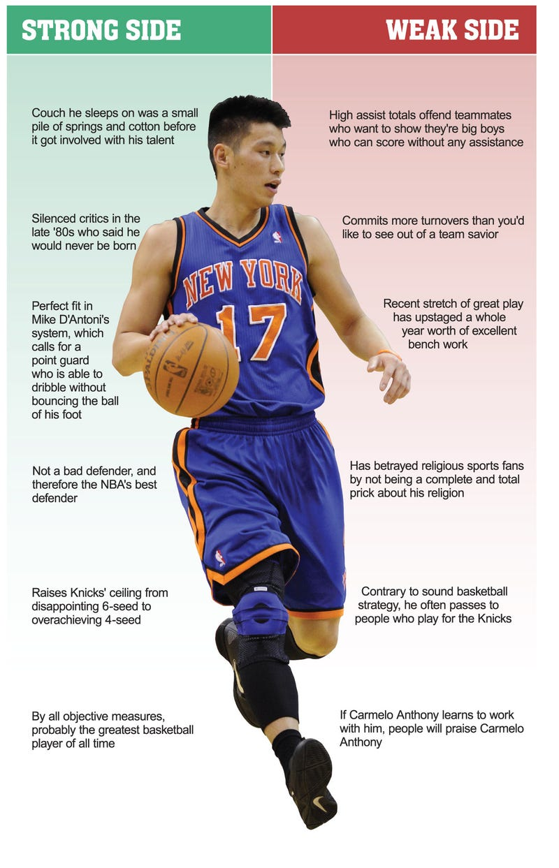 Illustration for article titled Jeremy Lin