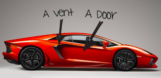 Illustration for article titled How the Lamborghini Aventadoor got it's name