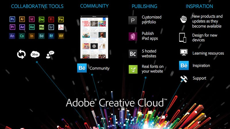 Illustration for article titled Adobe's Creative Cloud Has Already Been Pirated