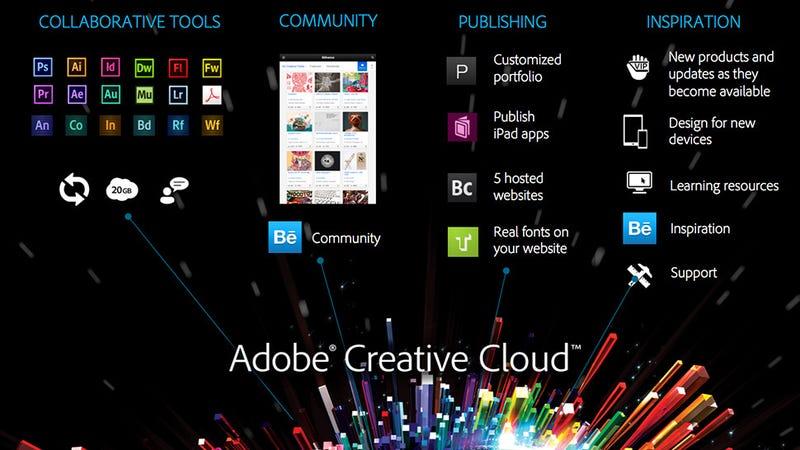 adobe creative cloud collection 2019