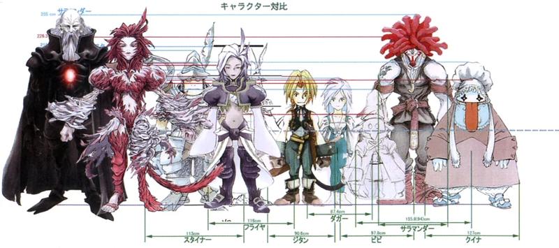 [Image via Final Fantasy Wikia]