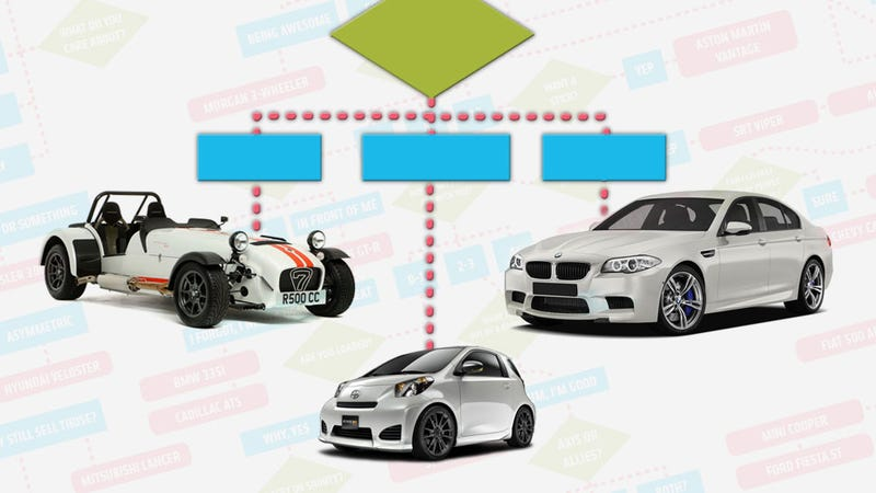 Illustration for article titled This Flowchart Will Tell You Exactly Which New Car To Buy