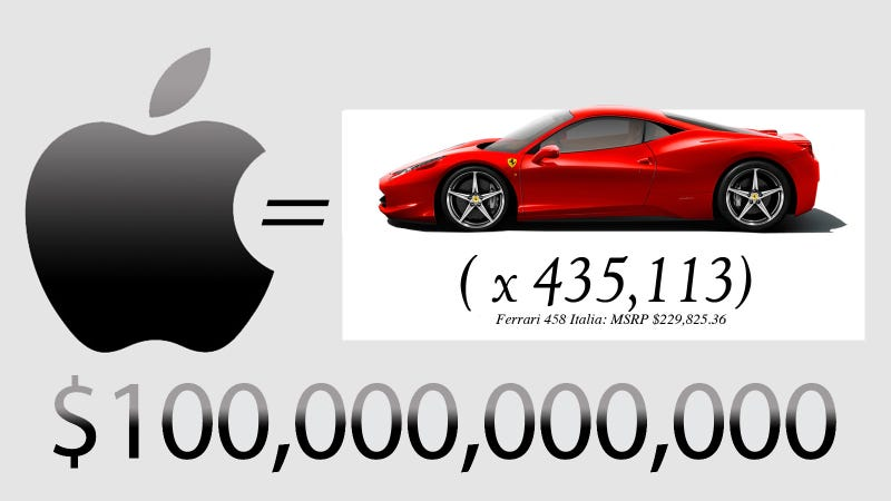 Illustration for article titled What Apple Could Buy With That $100 Billion, Visualized