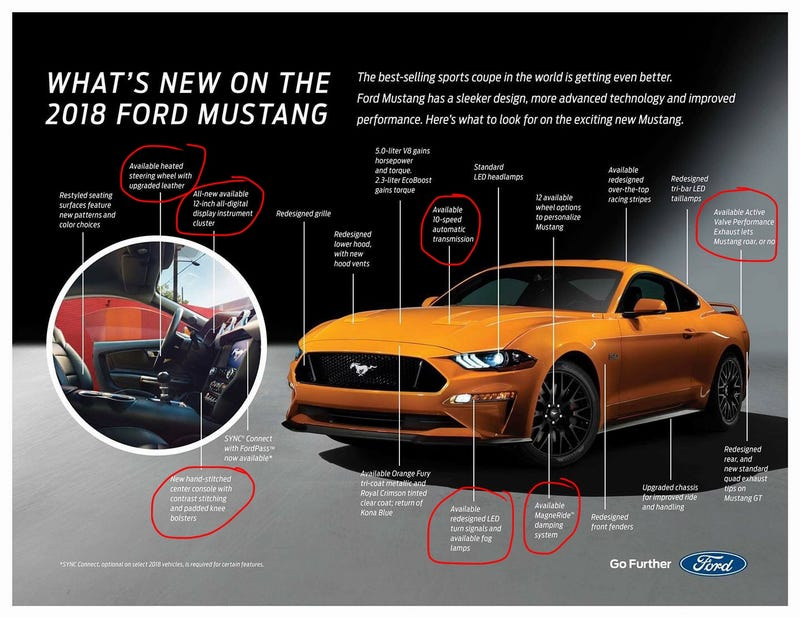 Illustration for article titled The Mustang and Camero are the same thing now and that's ok.