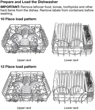 Illustration for article titled The Correct Way(s) To Load A Dishwasher
