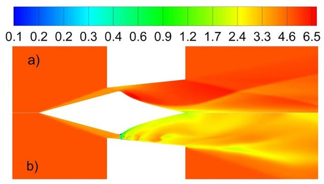 A plasma plume is redirected to improve thrust. Y.Rezunkov/IOIE