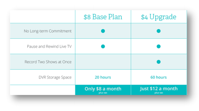 Illustration for article titled Aereo's Cloud DVR Pricing Is Now Simpler (But Not Necessarily Better)